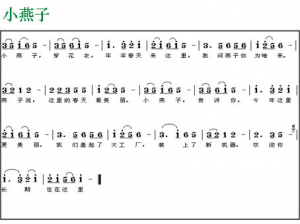 numerical music notation